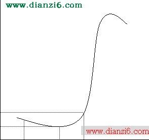 如何测量热敏电阻好坏-急求热敏电阻怎么测量