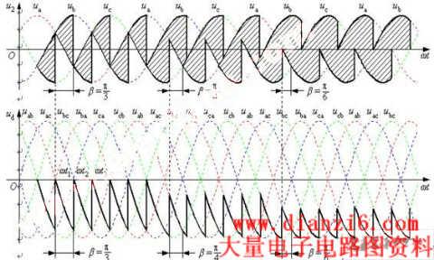 什么叫有源逆变,无源逆变答:有源逆变:在逆变电路中,把直流电能经过